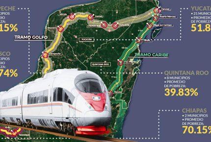 Convocatoria para el Tren Maya será en diciembre con una inversión pública y privada al 50%